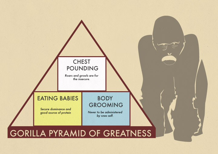 Ape Swanson Pyramid of Greatness